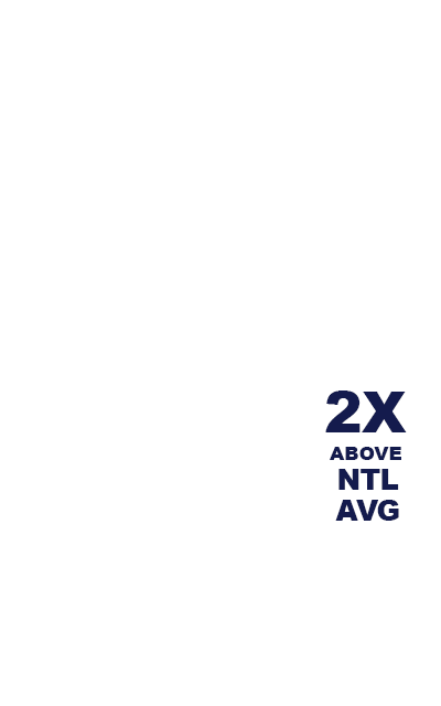 SAVANNAH POLICE – Savannah Police Department